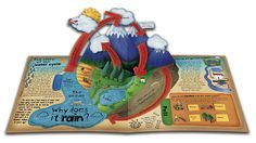 Inside 'How The World Works' - a pop-up explanation of the water cycle