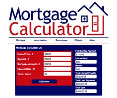 How COVID-19 impacted the Philippine real estate industry Mortgage Amortization, Real Estate Prices, Mortgage Calculator, Property Values, Residential Real Estate, Property Development, Affordable Housing, Consumerism, Types Of Houses
