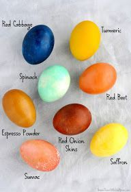 Zero Waste Easter, Green Easter, Sustainable Easter, Eco-Friendly Easter #eco-friendlyproducts