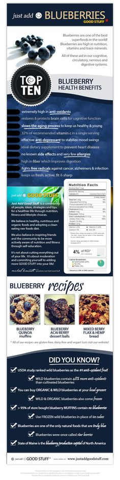 Blueberry Health Benefits Infographic.  Read more about the importance of diet on our blog: http://www.arcadiahomecare.com/blog/?s=diet