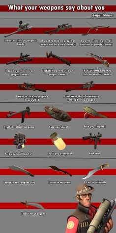 What your weapons say about you: Sniper #games #teamfortress2 #steam #tf2 #SteamNewRelease #gaming #Valve