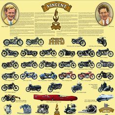 """Every Vincent motorcycle ever made in a single, high-resolution, retrotastic poster. Awesome. Click the above image for a full size version. We threw an additional high-res Rollie Free picture below for good measure, it's an angle on the famous """"swimming trunks"""" world record I haven't seen before and lends further perspective to the magnitude of..."""