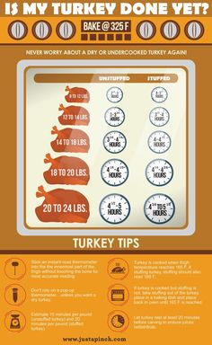 7 Charts That Make Cooking Thanksgiving Dinner So Much Easier is part of Turkey recipes thanksgiving - Each year my husband and I usually make a big Thanksgiving dinner and while we love the tradition, it is … Hosting Thanksgiving, Thanksgiving Feast, Thanksgiving Recipes, Holiday Recipes, Dinner Recipes, Christmas Desserts, Dinner Ideas, Thanksgiving Cupcakes, Thanksgiving Blessings
