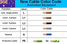 7 meilleures images du tableau electrical color code wiring diagram rh pinterest com
