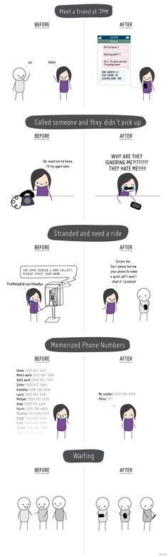 Before and after mobile phones.