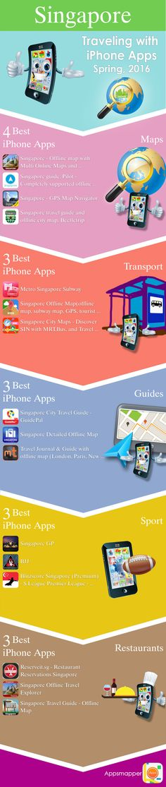 Singapore iPhone apps: Travel Guides, Maps, Transportation, Biking, Museums, Parking, Sport and apps for Students. Spring 2016.