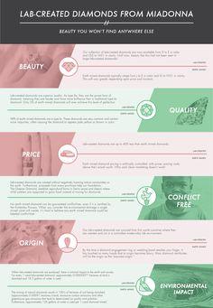Earth Mined Diamonds Infographic by MiaDonna Man Made Diamonds, Lab Created Diamonds, Lab Diamonds, Diamond Alternatives, Etsy Jewelry, Boho Jewelry, Jewlery, Fine Jewelry, Diamonds