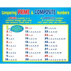 Prime Number Chart  Square  Education    Number