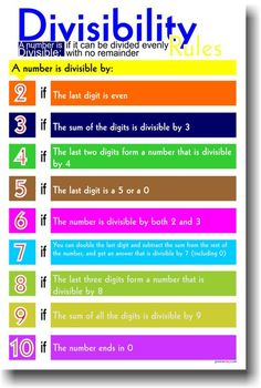 Divisibility Rules - Math Poster great mat hints for the classroom.or student math notebook! Math Strategies, Math Resources, Math Tips, Division Strategies, Classroom Posters, Math Classroom, Math Teacher, Teaching Math, Math Math