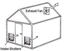 Greenhouse Fan & Shutter                                                                                                                                                                                 More Greenhouse Ventilation, Greenhouse Effect, Small Greenhouse, Greenhouse Plans, Greenhouse Wedding, Solar Greenhouse Fan, Backyard Greenhouse, Aquaponics System, Hydroponics