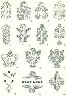 DRZEWO TREE Patterns of Europe Poland Easter Eggs Slavic Wzornictwo Lubelszczyzny na pisankach