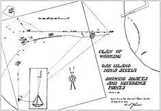 The secret of Oak Island was solved over ten years ago. Oak Island Mystery, Oak Island Nova Scotia, What Lies Beneath, Historical Artifacts, High Tide, Knights Templar, Sea Level, Small Island, The Secret