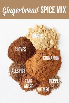 Make your own Gingerbread Spice Mix at home to use all throughout the holiday season to give baked goods a cozy, aromatic spice flavor.Right after Halloween the food trend focus slowly shifts away from...