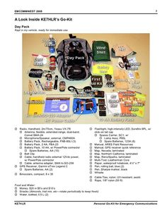 A starter kit for a call out kit for a Ham operator with ARES Amateur Radio Emergency Service.  And then add other items with radio gear.