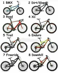 Sometimes people taking part in specific disciplines of cycling will purchase a specialized mtb, developed for the discipline. While cross-country, freerider and enduro are the most common discipli… Mountain Biking, Mountain Bike Frames, Mountain Bike Shoes, Bmx Bikes, Mtb Bike, Cycling Bikes, Mtb Downhill, Dh Velo, Bmx Bike Frames