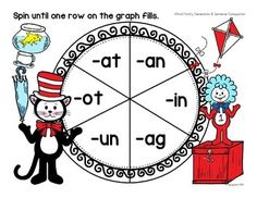 This product was developed to facilitate understandings about rhyming/word families. The download contains a spin board (color) and a blackline recording sheet. Just add a transparent spinner or improvise with a large paper clip and pencil. Learners will spin the spinner, generate a rhyming word for that word family, and record on the blackline sheet.