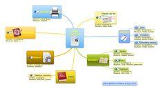 Carte mentale réalisée avec MindMaple, gestion de projet.  Elle sera exportée vers Excl et les tâches seront traduites en diagramme de Gantt.