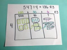 Long Division Strategies Part 1 - Will Teach For Tacos