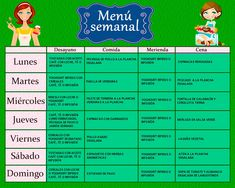 list low calorie foods, weight loss photos before and after, mayo clinic pyramid. Weight Loss Menu, Weight Loss Photos, Meal Plans To Lose Weight, Good Fat Foods, Good Foods To Eat, 1200 Calorie Diet, Low Calorie Recipes, Glykämischen Index, Keto Diet Plan