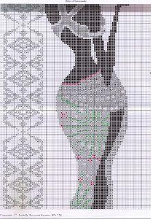 Africanas en punto de cruz ~ Solountip.com
