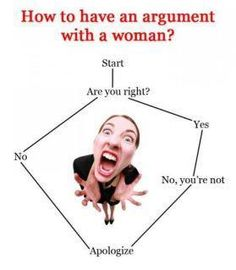 How To Have An Argument