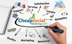A brand is defined by its values it holds. Cheap Social Marketing is known for delivering complete brand management services. Business's branding starts with the understanding of your organization's goal and realizing how it is different from others. Social Media Marketing Companies, Digital Media Marketing, Marketing Tactics, Marketing Tools, Internet Marketing, Online Marketing, Advertising Research, Video Advertising, Reputation Management