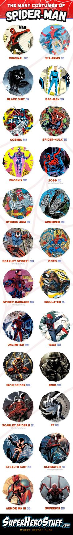 It's been over half a century since Spiderman made his debut. Check out this infographic showing all his suits throughout the years.