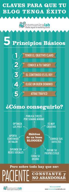 Claves para que tu blog tenga éxito #infografia #infographic #socialmedia
