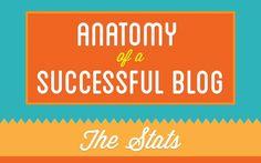 Así es la Anatomía de un Blog de Éxito (infografía)