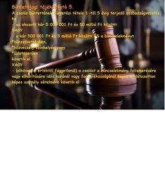 Büntetőjogi tájékoztató 5.: A csalás bűntette Movies, Movie Posters, Films, Film Poster, Cinema, Movie, Film, Movie Quotes, Movie Theater