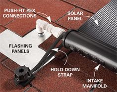 DIY Solar Water Heating Installation