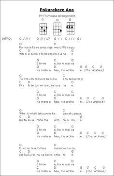 Dive ed sheeran guitar chord chart capo 4th guitar lesson chord charts htttp www - Ed sheeran dive chords ...