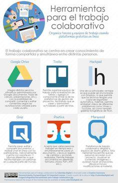 6 herramientas para trabajo colaborativo #infografia #infographic #rrhh vía colombiadigital.net: