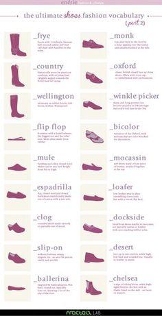 SHOES Fashion Vocabulary (Part 2)
