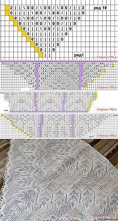 Lace Knitting Patterns, Shawl Patterns, Knitting Charts, Lace Patterns, Knitting Stitches, Baby Knitting, Knitted Shawls, Crochet Shawl, Tricot D'art