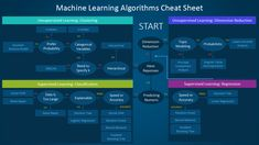 machine-learning-cheet-sheet.png (1152×648)