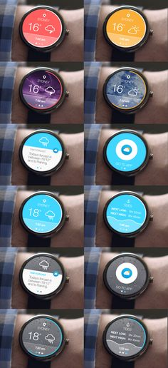 Top Technology which will Dominate 2015