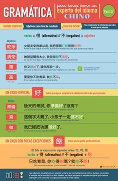 "Segundo Volumen de ""Gramática para sonar como un experto del idioma chino"" publicado en Yuanfang Magazine"