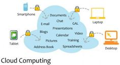 Cloud Computing Services - iTechPro provides several cloud based services - from the complete solution like Office 365 to individual solutions that serve to enhance existing systems.