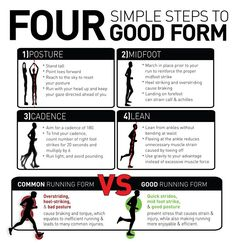 "Tips for Runners:  4 simple steps to good running form.  Posture, Midfoot, Cadence, and Lean.  There is a big difference between ""common"" running form and GOOD running form."