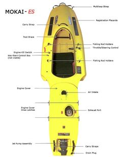 Mokai Subaru EX21 Propelled Jet Kayak Technical DetailsMokai ES-Kape - http://coolpile.com/rides-magazine/mokai-es-kape-the-modular-jet-propelled-kayak/ via CoolPile.com - $4800 -  Camping, Cool, Fishing, Gifts For Him, Outdoors, Water Sports, Watercrafts