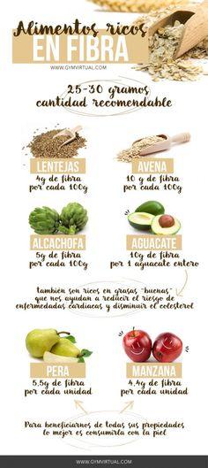 f2 dieta alta en fibra