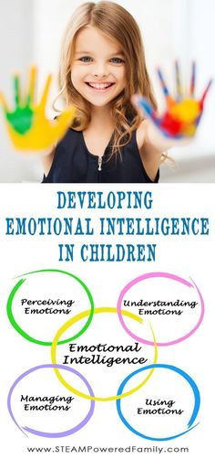 Emotional intelligence in children can be developed through many different…