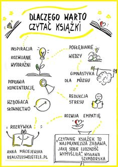 Myślenie wizualne, kurs online, e-book, sketchnoting I Love Books, Books To Read, My Books, Visual Note Taking, Polish Language, Daily Hacks, Teachers Corner, School Staff, Self Development