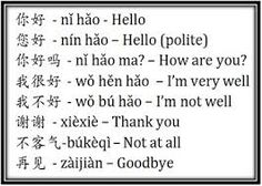 Image result for chinese greeting words dy ting anh hoa image result for chinese greeting words m4hsunfo Gallery