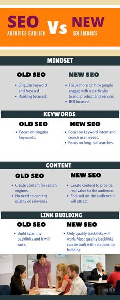 Modern SEO Agency in New York provides a good user experience and quality content that will help businesses to generate more leads. Learn how our digital marketing agency can bring your ideas to life on digital. It Services Company, Seo Services, Seo Marketing, Digital Marketing, Seo News, Seo Agency, Best Seo, Local Seo