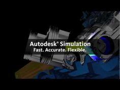 Autodesk Simulation Portfolio Overview