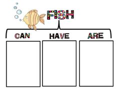 Informational Printable on FIsh