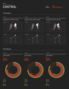Instrument - Nike Sports Research Lab #infographics #data #visualization #design