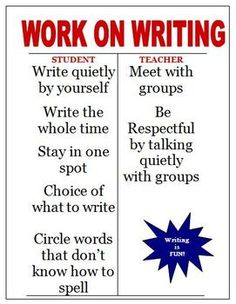 This is a one page I chart for Work on Writing which is a component of the Daily 5. We laminate it so it can be used from year to year.Visit Ou...